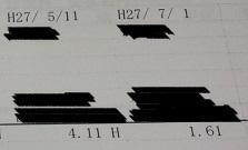 大阪府八尾市の患者様の前立腺がん腫瘍マーカーPSA数値の写真です